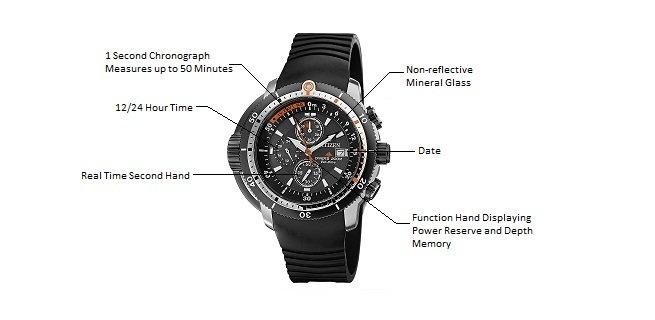 Citizen-Mens-BJ2128-05E--Eco-Drive-Promaster-Depth-Meter-Chronograph-Watch-BJ212